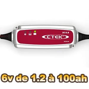 Chargeur batterie CTEK XC 0.8 pour batterie 6v